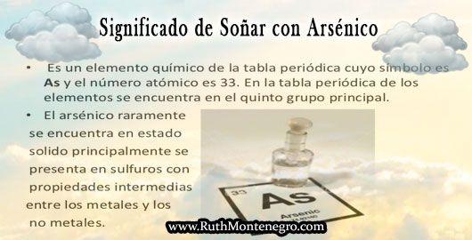 Significado-Sonar-Arsenico-Ruth-Montenegro