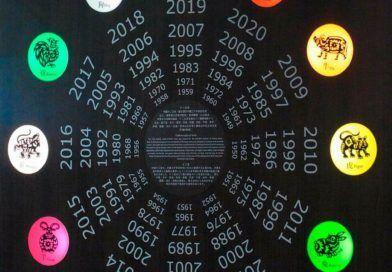 Calendario Chino y Año para cada Signo