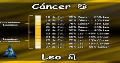 Eres Canceriano Leonino Ruth Montenegro 1 390x205 - Horóscopo Géminis Agosto 2020