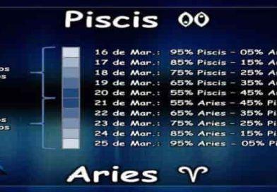Eres Pisciano Ariano Ruth Montenegro 1 392x272 - El Sol en Piscis