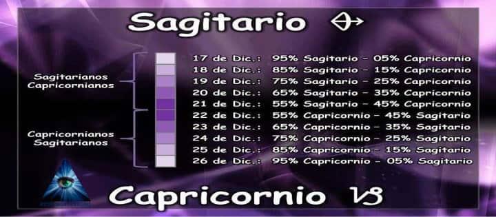 Eres Sagitariano Capricorniano Ruth Montenegro 1 - Si eres Sagitariano Capricorniano