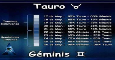 Si eres Taurino Geminiano