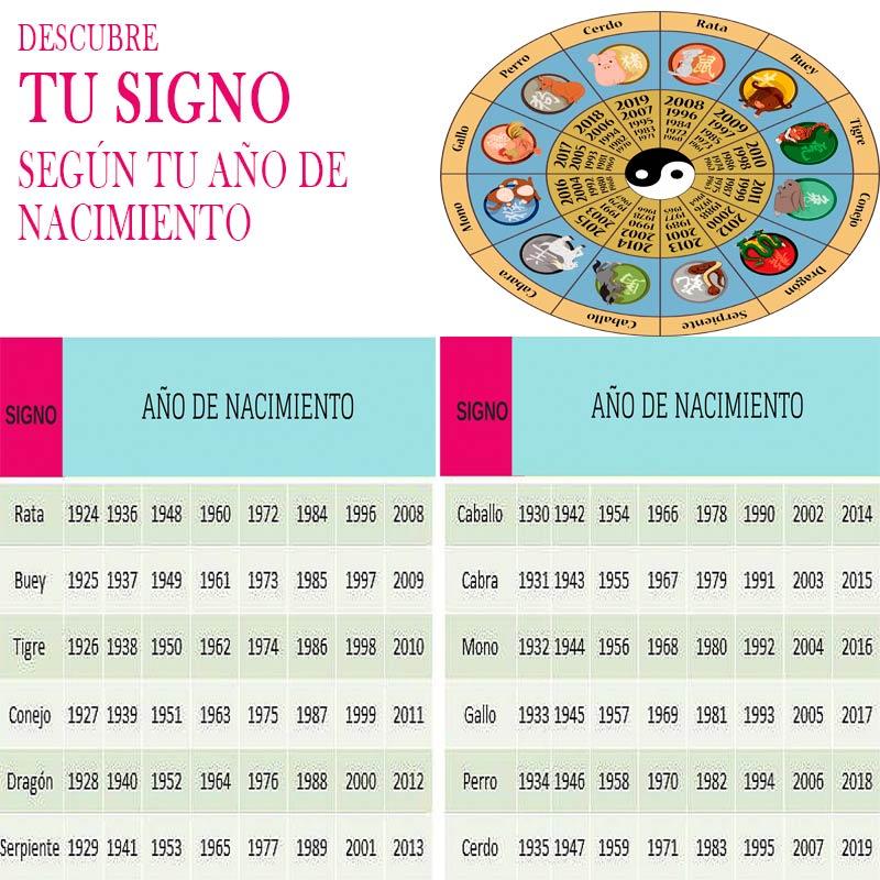 Calendario Chino Ano cada Signo Ruth Montenegro - Calendario Chino y Año para cada Signo